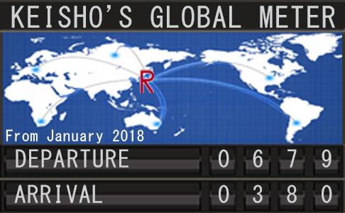 KEISHO'S GLOBAL METER