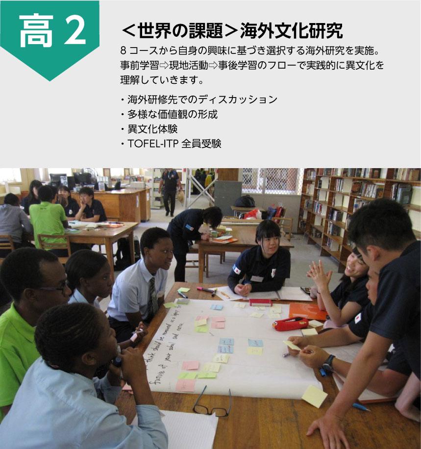 世界課題 海外文化研究